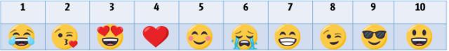 Emojis populares.png